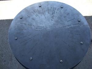 Distance compass